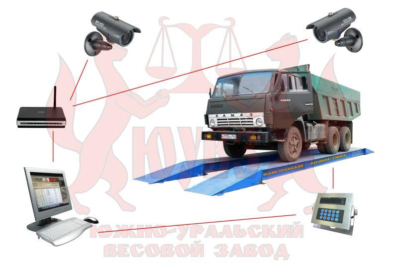 Система идентификации авто и жд транспорта